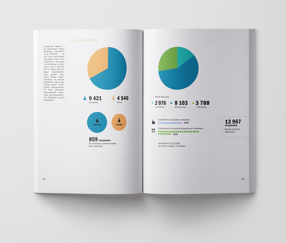 Размер, цвет, местоположение круга - все имеет значение.