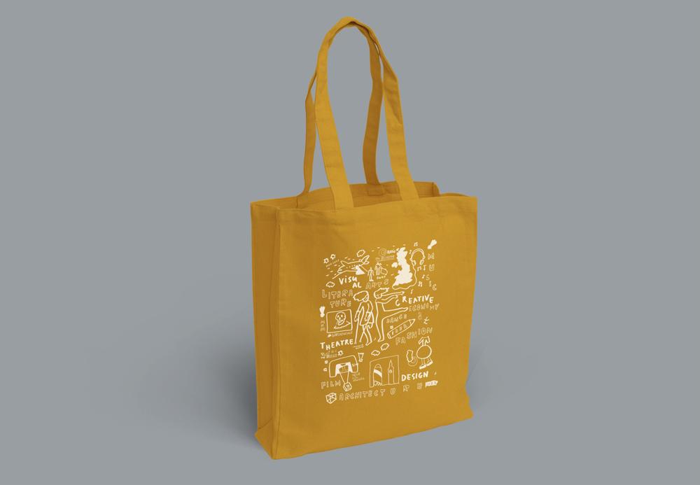Затем организовали пошив и печать сумок.