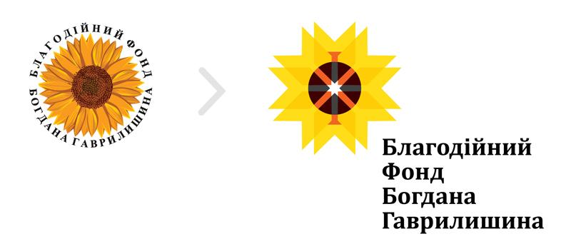 Главная цель ребрендинга – работа над лаконичностью и текстовой частью логотипа. Теперь идентификация стала легче, поскольку количество цветов мы сократили к четырем, форму знака упростили, а название увеличили и скомпоновали горизонтально, что значительно упростило его считываемость.
