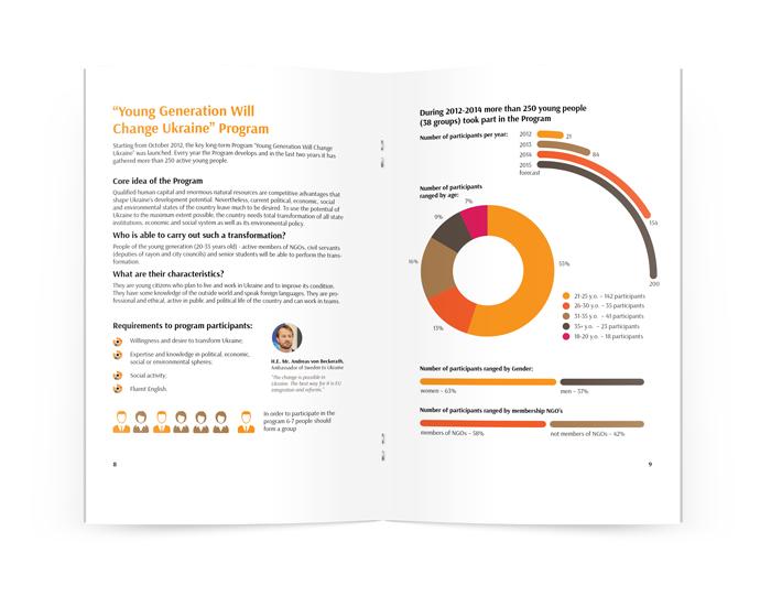 В студии создали инфографику в фирменных цветах для наглядной иллюстрации динамики успехов фонда.