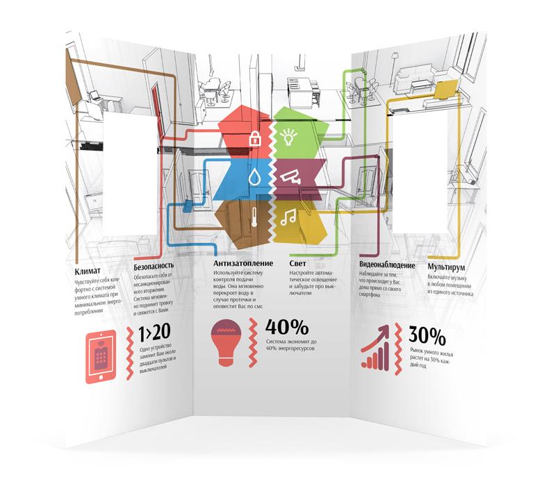 Во внутренней части детально изображены все преимущества и выгоды.